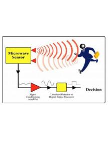 mikrovlny senzor